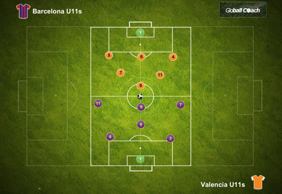 Barcelona 11s v Valencia 11s Systems