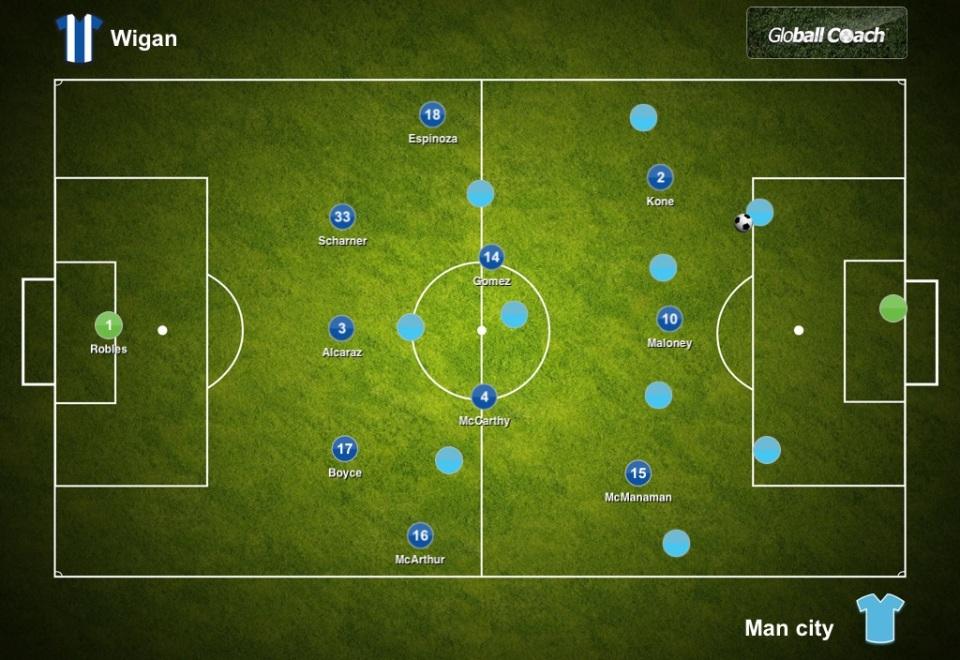 Wigan pressing high FA Cup final